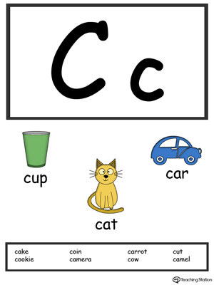 Recognize the letters and sounds at the beginning of words with Letter C Printable Alphabet Flash Cards.