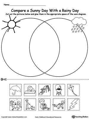 Kindergarten Earth Sun Moon and Stars Printable Worksheets