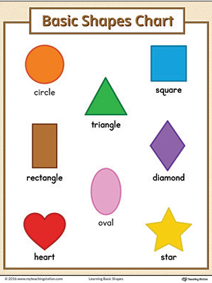 It is a graphic of Ridiculous Printable Shapes Chart