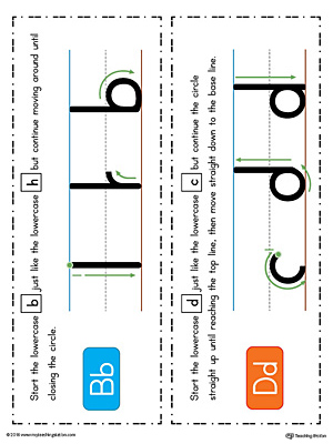 b-d Lowercase Letter Reversal Poster Using Similar Letter Formation