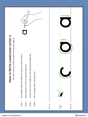 How to Write Lowercase Letter A Printable Poster (Color)