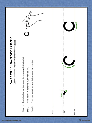 How to Write Lowercase Letter C Printable Poster (Color)