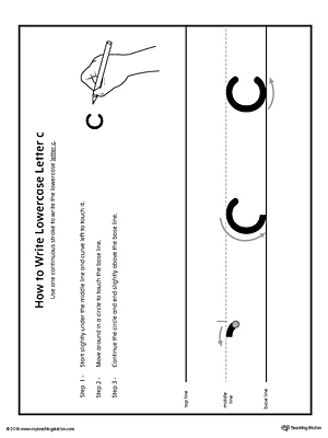 How to Write Lowercase Letter C Printable Poster