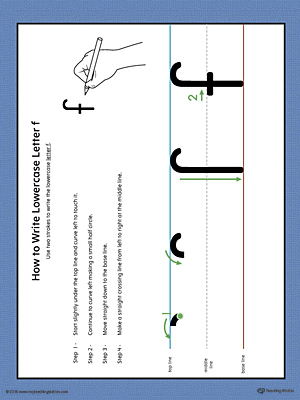 How to Write Lowercase Letter F Printable Poster (Color)