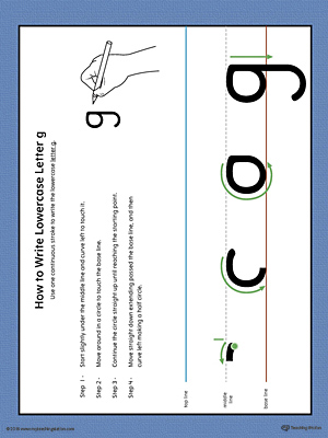 How to Write Lowercase Letter G Printable Poster (Color)