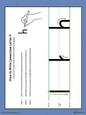 How to Write Lowercase Letter H Printable Poster (Color)