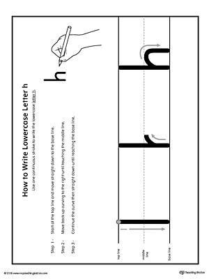 How to Write Lowercase Letter H Printable Poster