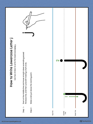 How to Write Lowercase Letter J Printable Poster (Color)