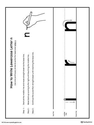 How to Write Lowercase Letter N Printable Poster