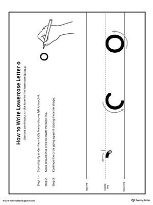How to Write Lowercase Letter O Printable Poster