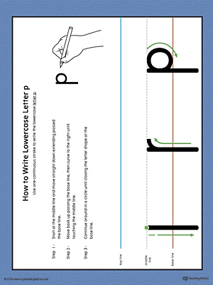 How to Write Lowercase Letter P Printable Poster (Color)