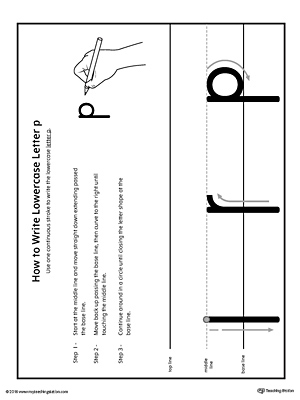 How to Write Lowercase Letter P Printable Poster