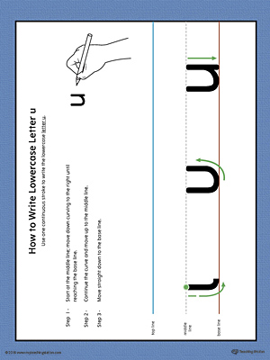 How to Write Lowercase Letter U Printable Poster (Color)