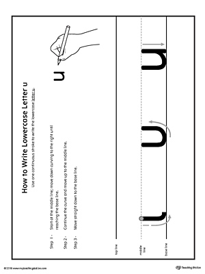 How to Write Lowercase Letter U Printable Poster