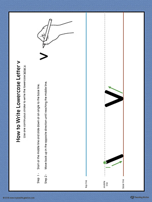 How to Write Lowercase Letter V Printable Poster (Color)