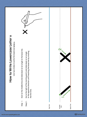 How to Write Lowercase Letter X Printable Poster (Color)