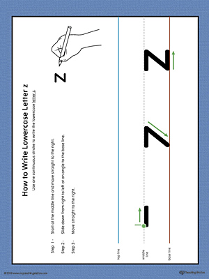 How to Write Lowercase Letter Z Printable Poster (Color)