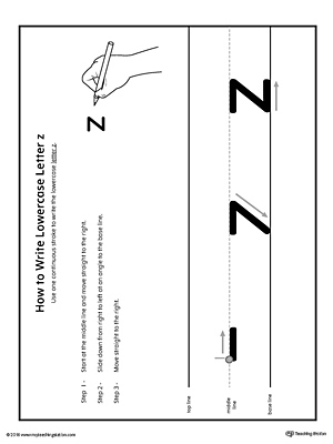 How to Write Lowercase Letter Z Printable Poster