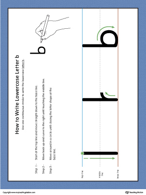 How to Write Lowercase Letter B Printable Poster (Color)