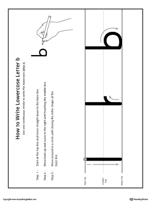 How to Write Lowercase Letter B Printable Poster