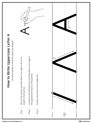 How to Write Uppercase Letter A Printable Poster