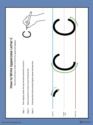 How to Write Uppercase Letter C Printable Poster (Color)