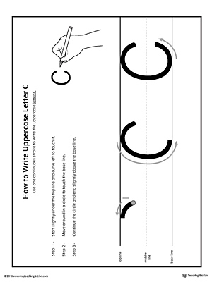 How to Write Uppercase Letter C Printable Poster