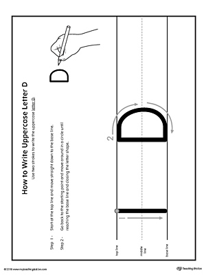 How to Write Uppercase Letter D Printable Poster