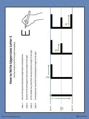How to Write Uppercase Letter E Printable Poster (Color)