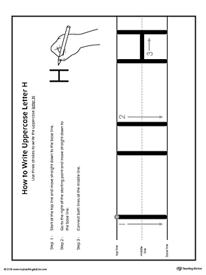 graphic about Printable Letter H named How towards Produce Uppercase Letter H Printable Poster