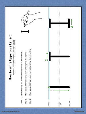 How to Write Uppercase Letter I Printable Poster (Color)