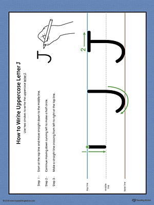 How to Write Uppercase Letter J Printable Poster (Color)