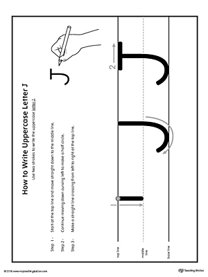 How to Write Uppercase Letter J Printable Poster