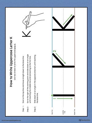 How to Write Uppercase Letter K Printable Poster (Color)