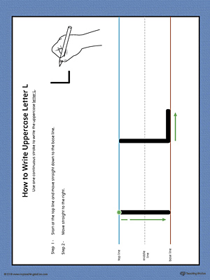 How to Write Uppercase Letter L Printable Poster (Color)