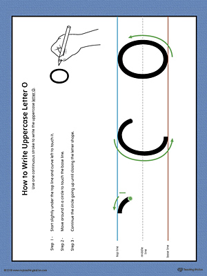 How to Write Uppercase Letter O Printable Poster (Color)