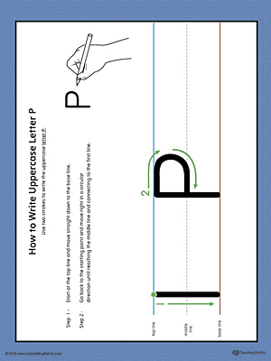 How to Write Uppercase Letter P Printable Poster (Color)