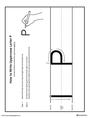 How to Write Uppercase Letter P Printable Poster