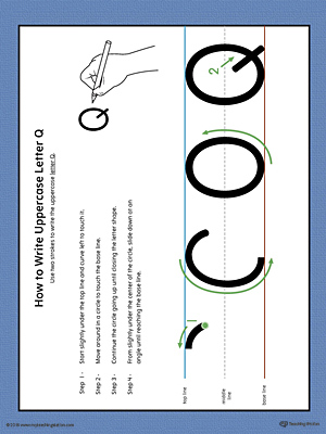 How to Write Uppercase Letter Q Printable Poster (Color)