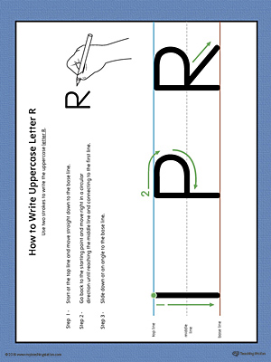 How to Write Uppercase Letter R Printable Poster (Color)