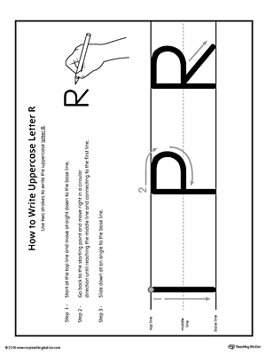 How to Write Uppercase Letter R Printable Poster