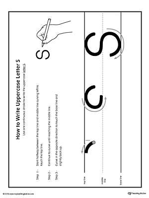 How to Write Uppercase Letter S Printable Poster