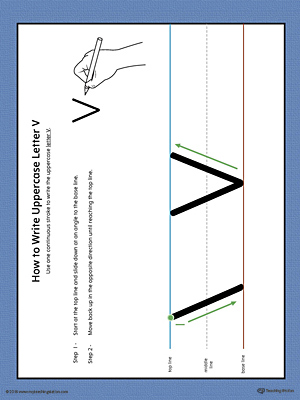 How to Write Uppercase Letter V Printable Poster (Color)