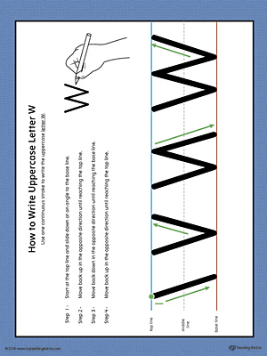 How to Write Uppercase Letter W Printable Poster (Color)