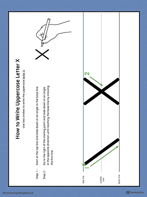 How to Write Uppercase Letter X Printable Poster (Color)