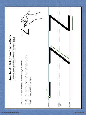 How to Write Uppercase Letter Z Printable Poster (Color)