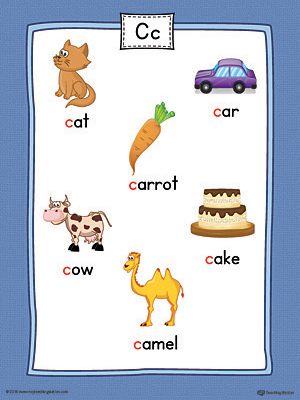 Letter C Word List with Illustrations Printable Poster (Color)