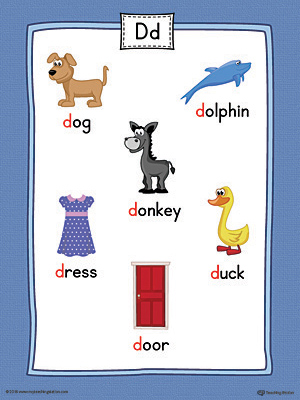 Words That Sound Like Dog