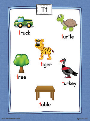 words with letter t letter t word list with illustrations printable poster 985