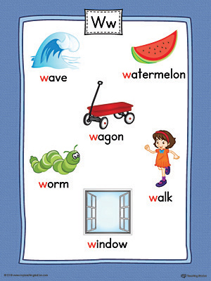 Letter W Word List with Illustrations Printable Poster ...